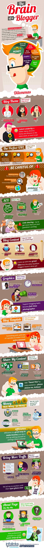 BrainofaBlogger